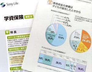 ソニー生命学資保険キャンペーンパンフレット